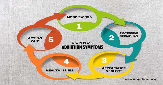 Top 5 Addiction Symptoms